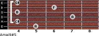 Amaj9#5 for guitar on frets 5, 4, 7, 4, 6, 4