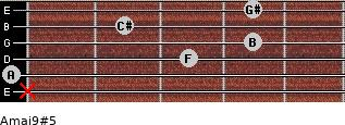 Amaj9#5 for guitar on frets x, 0, 3, 4, 2, 4