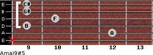 Amaj9#5 for guitar on frets x, 12, 9, 10, 9, 9