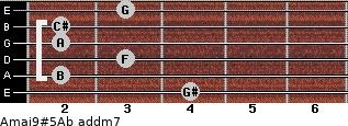 Amaj9#5/Ab add(m7) guitar chord