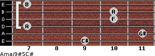 Amaj9#5/C# for guitar on frets 9, 11, 7, 10, 10, 7