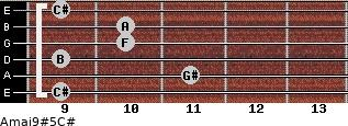 Amaj9#5/C# for guitar on frets 9, 11, 9, 10, 10, 9