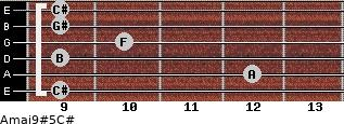 Amaj9#5/C# for guitar on frets 9, 12, 9, 10, 9, 9