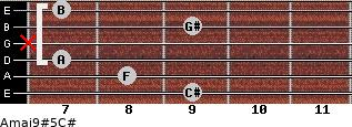 Amaj9#5/C# for guitar on frets 9, 8, 7, x, 9, 7