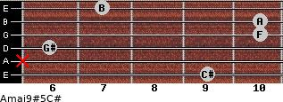 Amaj9#5/C# for guitar on frets 9, x, 6, 10, 10, 7
