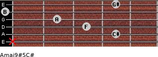 Amaj9#5/C# for guitar on frets x, 4, 3, 2, 0, 4