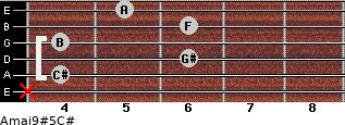 Amaj9#5/C# for guitar on frets x, 4, 6, 4, 6, 5