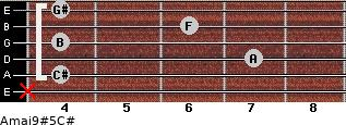 Amaj9#5/C# for guitar on frets x, 4, 7, 4, 6, 4