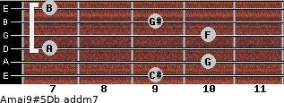 Amaj9#5/Db add(m7) guitar chord