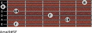 Amaj9#5/F for guitar on frets 1, 4, 3, 1, 0, 5