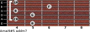Amaj9#5 add(m7) guitar chord