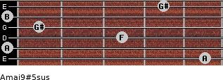 Amaj9#5sus for guitar on frets 5, 0, 3, 1, 0, 4