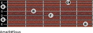 Amaj9#5sus for guitar on frets 5, 0, 3, 2, 0, 4