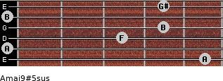 Amaj9#5sus for guitar on frets 5, 0, 3, 4, 0, 4