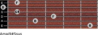 Amaj9#5sus for guitar on frets 5, 2, 3, 1, 0, 1