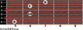 Amaj9#5sus for guitar on frets 5, x, 6, x, 6, 7