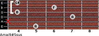 Amaj9#5sus for guitar on frets 5, x, 7, 4, 6, 4