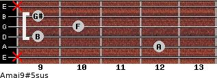 Amaj9#5sus for guitar on frets x, 12, 9, 10, 9, x