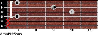 Amaj9#5sus for guitar on frets x, x, 7, 10, 9, 7