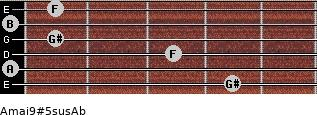 Amaj9#5sus/Ab for guitar on frets 4, 0, 3, 1, 0, 1