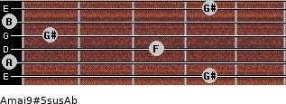 Amaj9#5sus/Ab for guitar on frets 4, 0, 3, 1, 0, 4