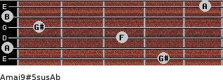 Amaj9#5sus/Ab for guitar on frets 4, 0, 3, 1, 0, 5