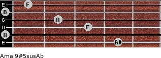 Amaj9#5sus/Ab for guitar on frets 4, 0, 3, 2, 0, 1
