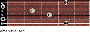 Amaj9#5sus/Ab for guitar on frets 4, 0, 3, 2, 0, 4