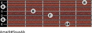 Amaj9#5sus/Ab for guitar on frets 4, 0, 3, 2, 0, 5