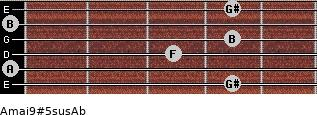 Amaj9#5sus/Ab for guitar on frets 4, 0, 3, 4, 0, 4