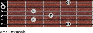 Amaj9#5sus/Ab for guitar on frets 4, 2, 3, 2, 0, 4