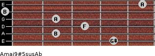 Amaj9#5sus/Ab for guitar on frets 4, 2, 3, 2, 0, 5
