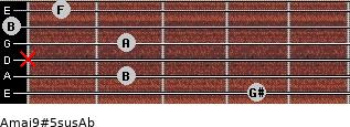 Amaj9#5sus/Ab for guitar on frets 4, 2, x, 2, 0, 1