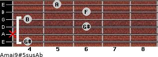 Amaj9#5sus/Ab for guitar on frets 4, x, 6, 4, 6, 5