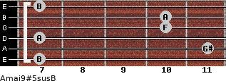 Amaj9#5sus/B for guitar on frets 7, 11, 7, 10, 10, 7