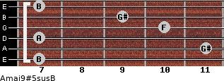 Amaj9#5sus/B for guitar on frets 7, 11, 7, 10, 9, 7