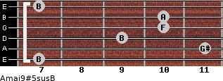 Amaj9#5sus/B for guitar on frets 7, 11, 9, 10, 10, 7