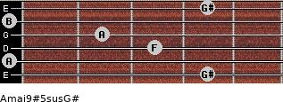Amaj9#5sus/G# for guitar on frets 4, 0, 3, 2, 0, 4