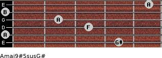 Amaj9#5sus/G# for guitar on frets 4, 0, 3, 2, 0, 5