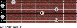 Amaj9#5sus/G# for guitar on frets 4, 0, 3, 4, 0, 1