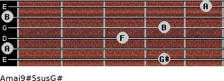 Amaj9#5sus/G# for guitar on frets 4, 0, 3, 4, 0, 5