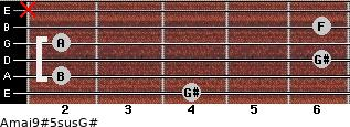 Amaj9#5sus/G# for guitar on frets 4, 2, 6, 2, 6, x