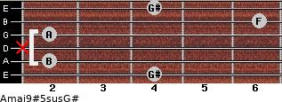 Amaj9#5sus/G# for guitar on frets 4, 2, x, 2, 6, 4