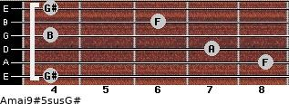 Amaj9#5sus/G# for guitar on frets 4, 8, 7, 4, 6, 4