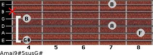 Amaj9#5sus/G# for guitar on frets 4, 8, 7, 4, x, 7
