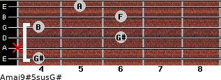 Amaj9#5sus/G# for guitar on frets 4, x, 6, 4, 6, 5