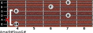 Amaj9#5sus/G# for guitar on frets 4, x, 7, 4, 6, 7