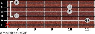 Amaj9#5sus/G# for guitar on frets x, 11, 7, 10, 10, 7
