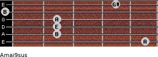 Amaj9sus for guitar on frets 5, 2, 2, 2, 0, 4