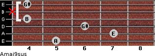 Amaj9sus for guitar on frets 5, 7, 6, 4, x, 4